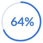 Enterprise Page - Bold 64%