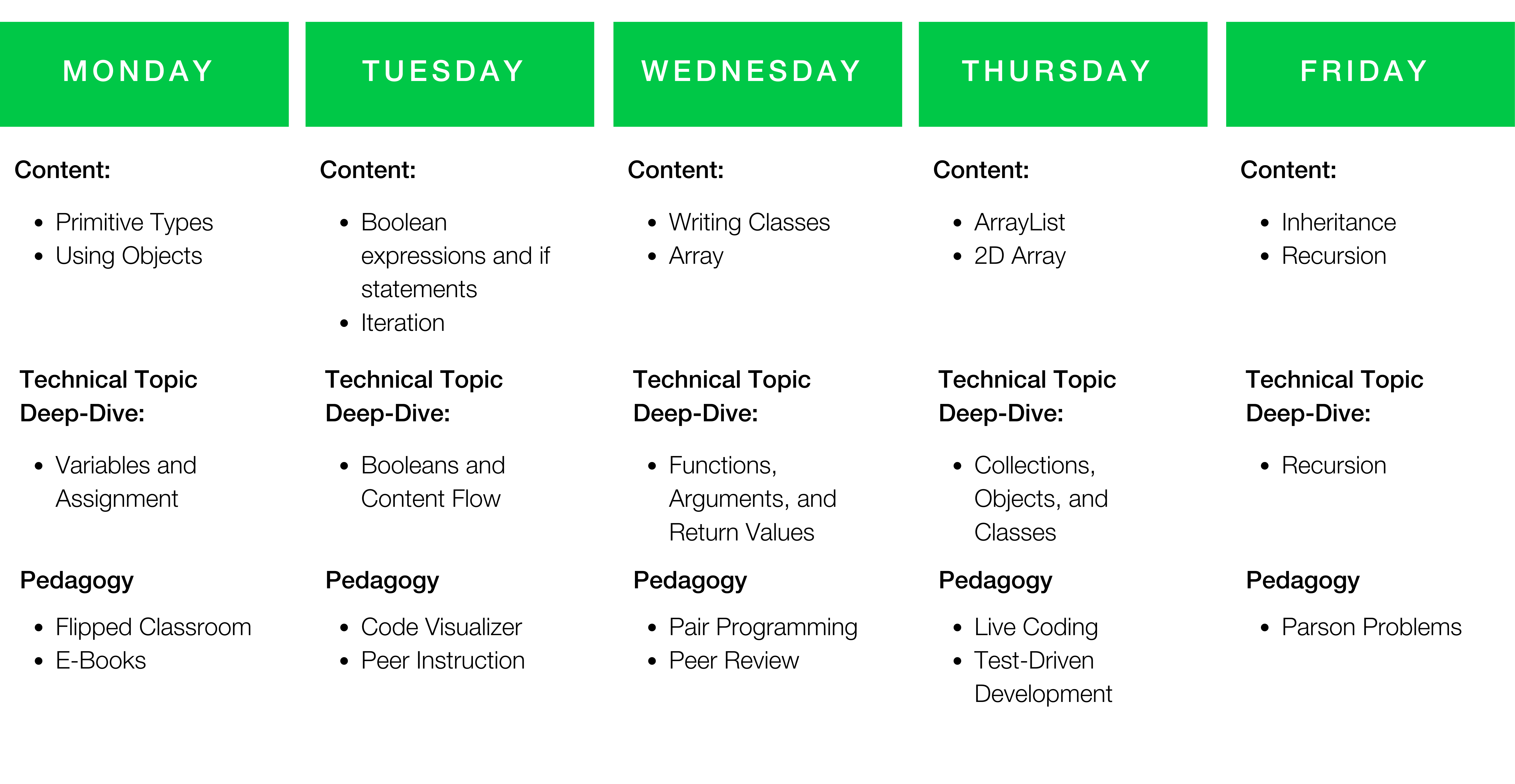 2021 - K12 PD - Schedule of Content